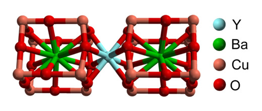 Figure 1: Unit cell structure of the HTS material yttrium-barium-copper oxide (YBCO).